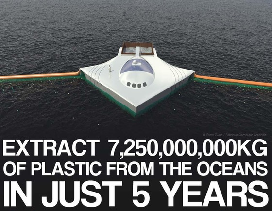 The ocean cleanup by Boyan Slat, Extract plastic from the oceans